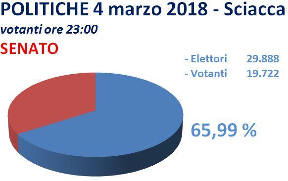 Comune di sciacca portale dei servizi comunali via roma for Senato centralino